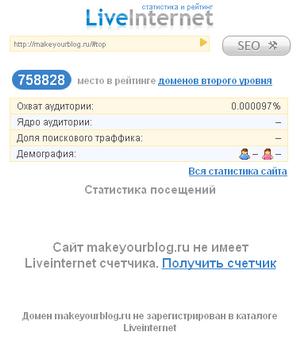 появился рейтинг сайта